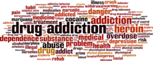 Modes of alcohol and Drug Addiction Intervention